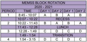 Table of numbers and letters showing schedule rotation